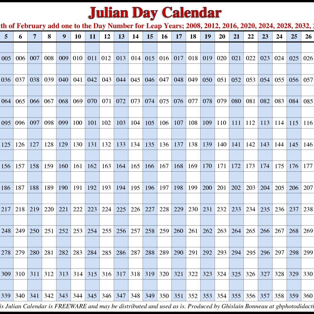 Julian Calendar 2017 | Templates Free Printable with Julian Date Calendar 2018