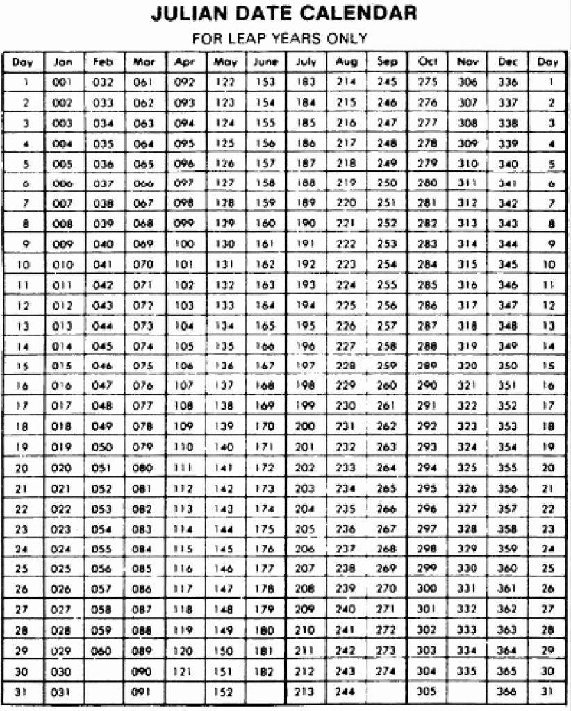 Julian Calendar 2020  Erira.celikdemirsan regarding Julian Date Calendar 2020