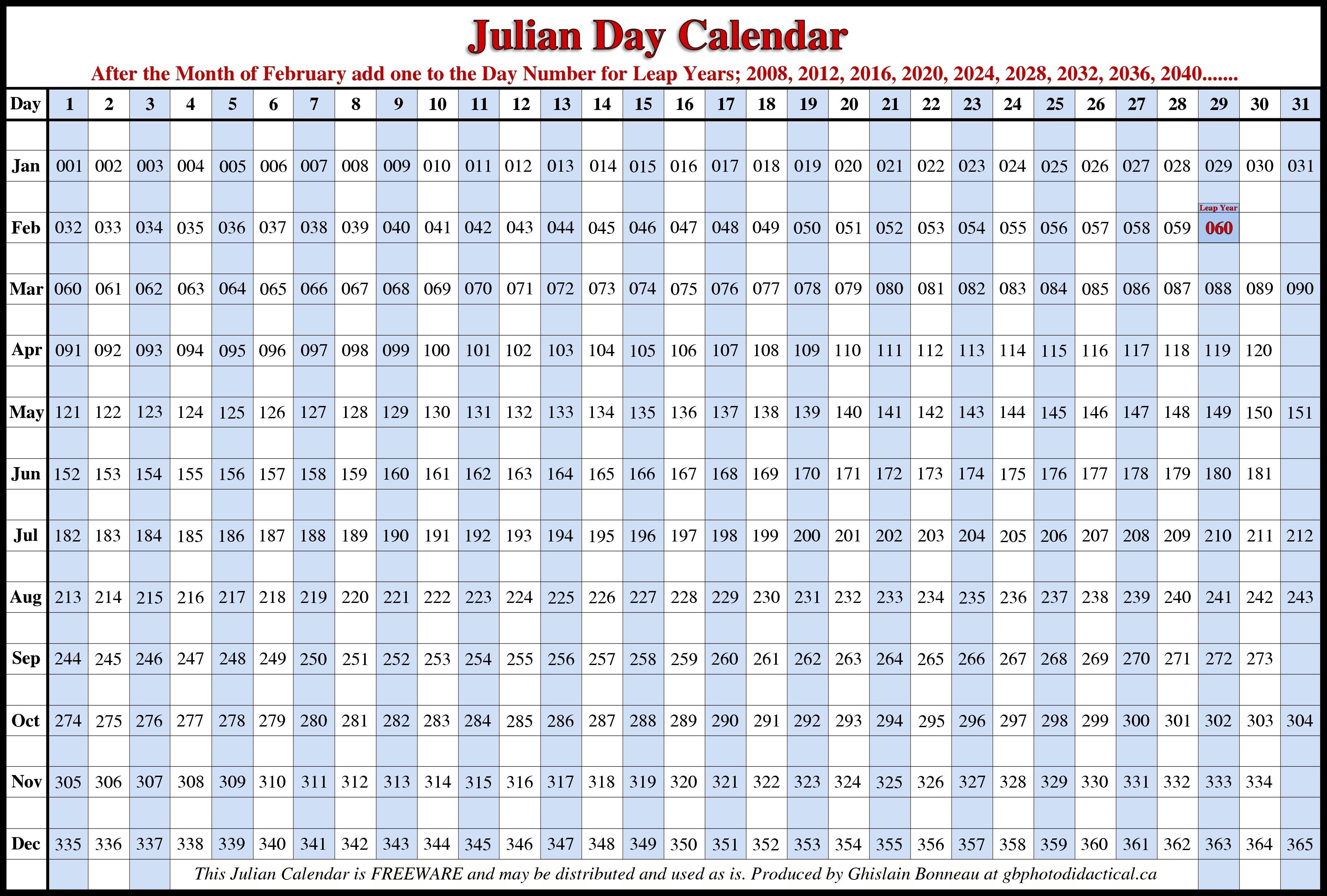 Julian Calendar 2020 Pdf Quadax | Example Calendar Printable inside Julian Calendar Pdf