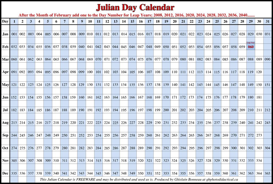 Julian Calendar  Hudson Valley Migratory Birds intended for Julian Leap Year Calendar