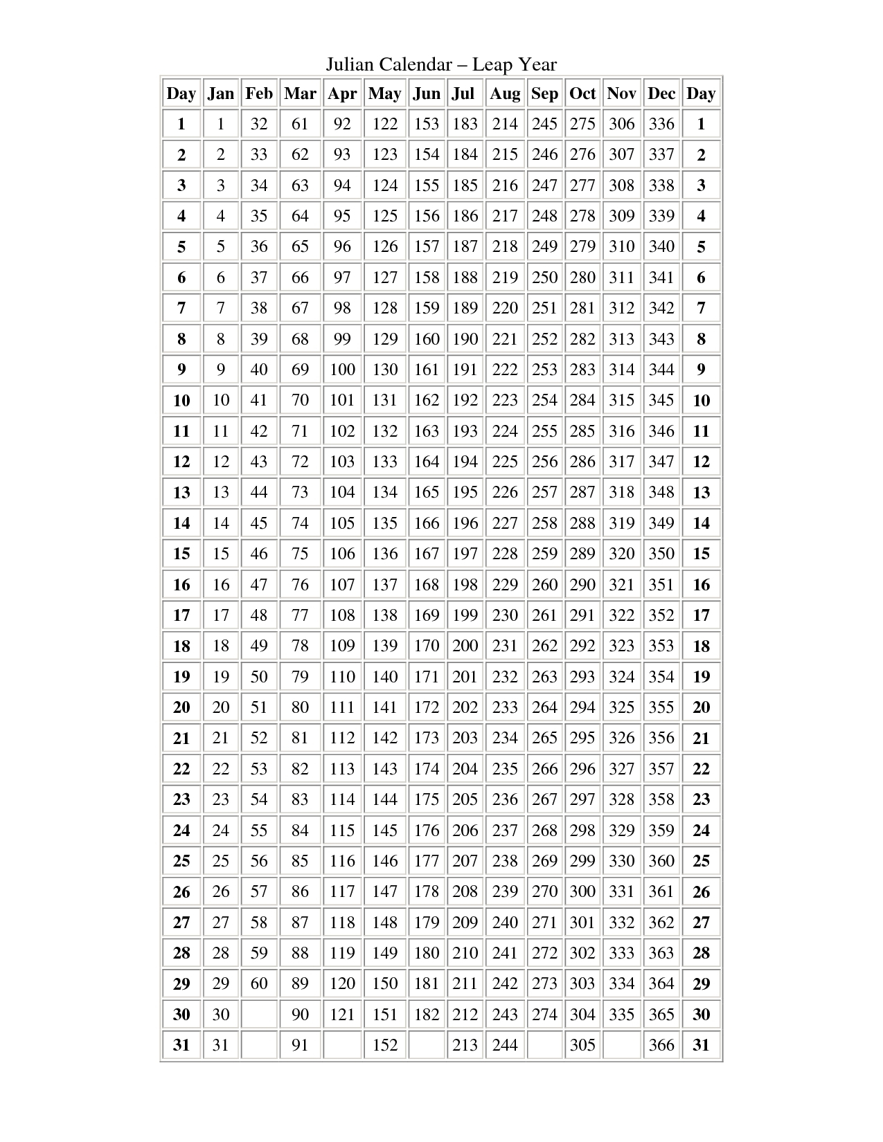 Julian Calendar No Leap Year  Calendar Inspiration Design for Julian Date Calendar 2020