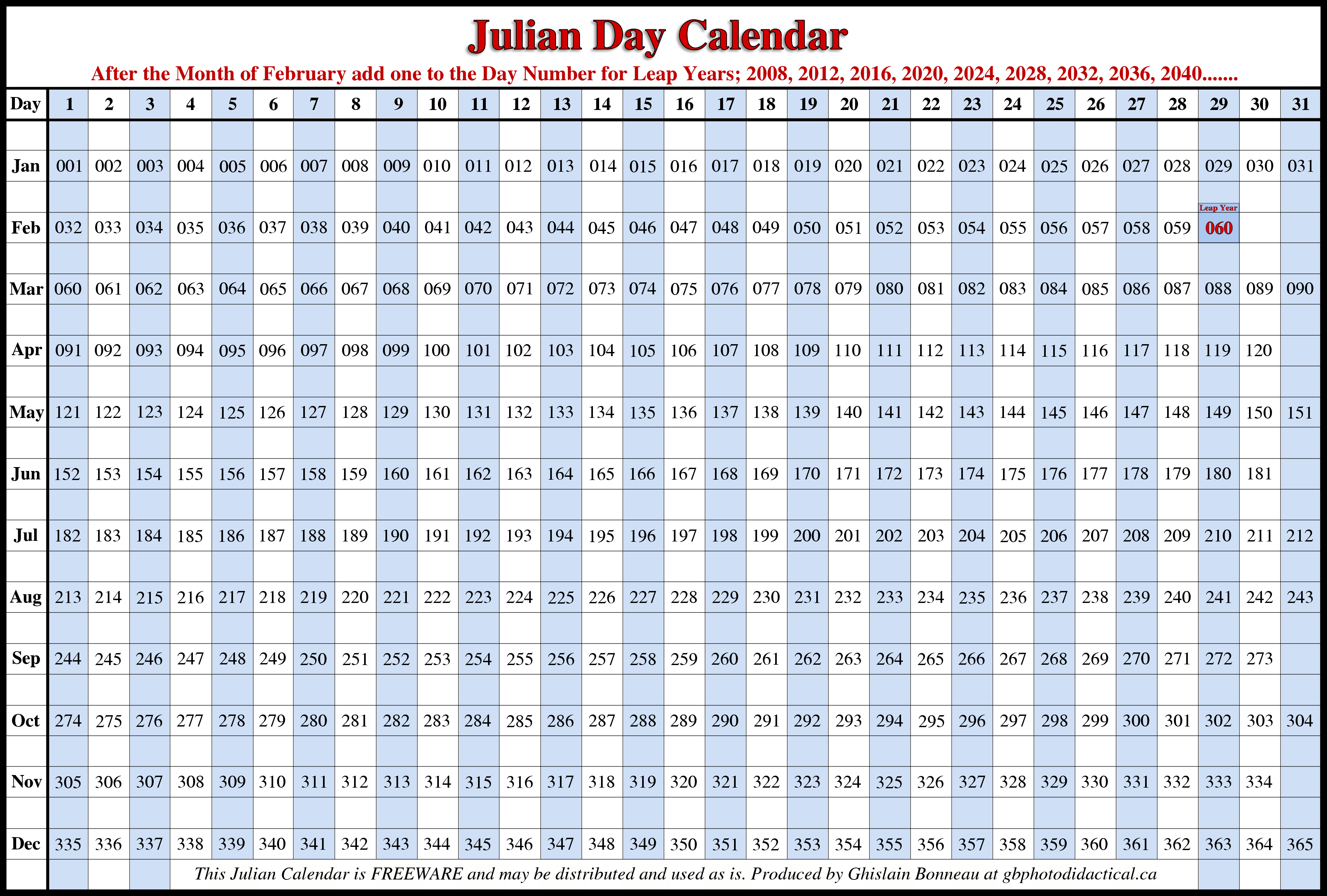Julian Date 2015 | Julian Dates, 2018 Calendar Template inside Julian Date Calendar 2020
