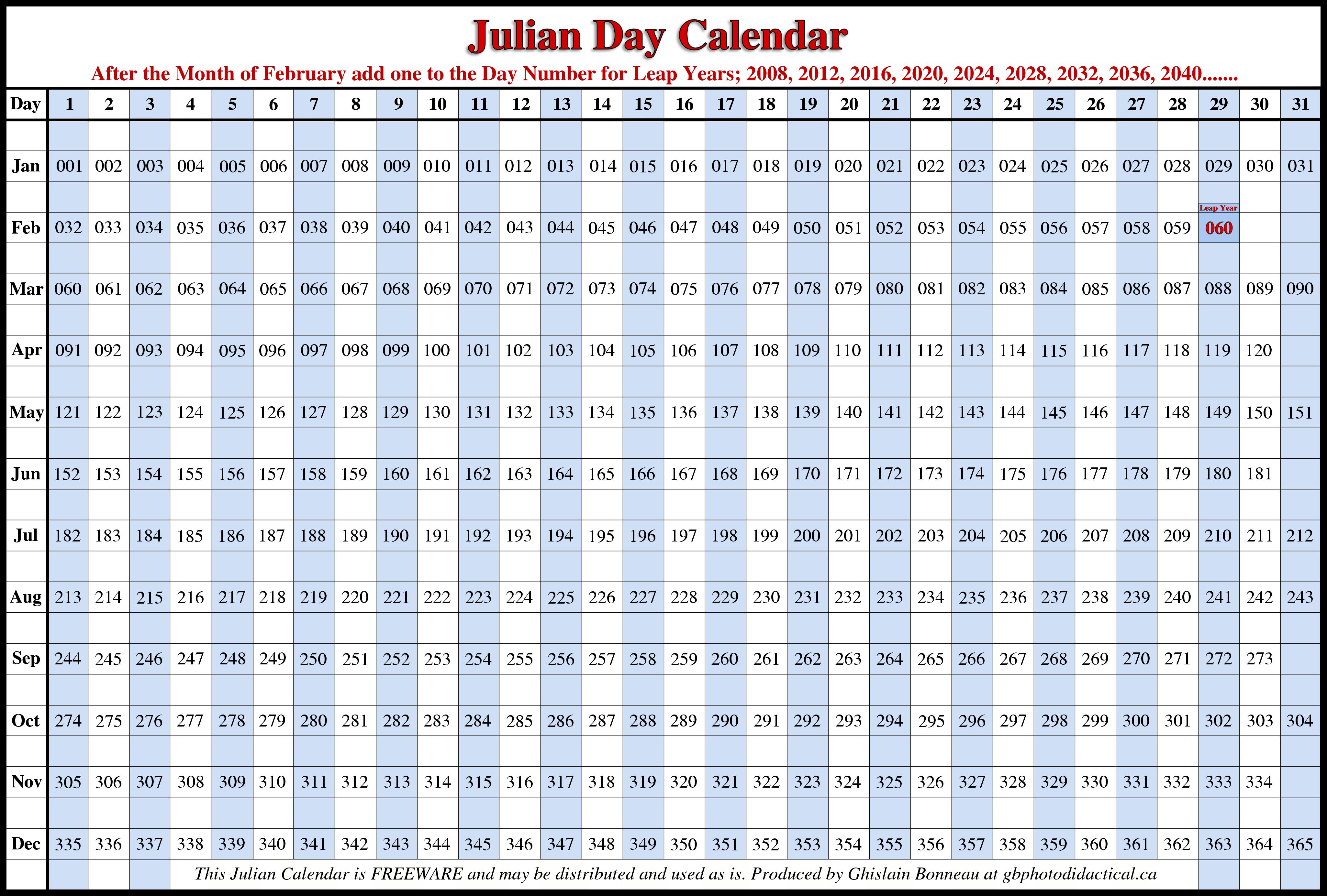 Julian Date 2015 | Julian Dates, 2018 Calendar Template with regard to Julian Date Calendar For 2020