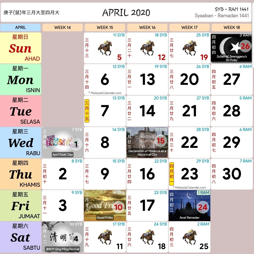 Kalendar Kuda April 2020 | Calendar Template Information throughout Calender Kuda 2020