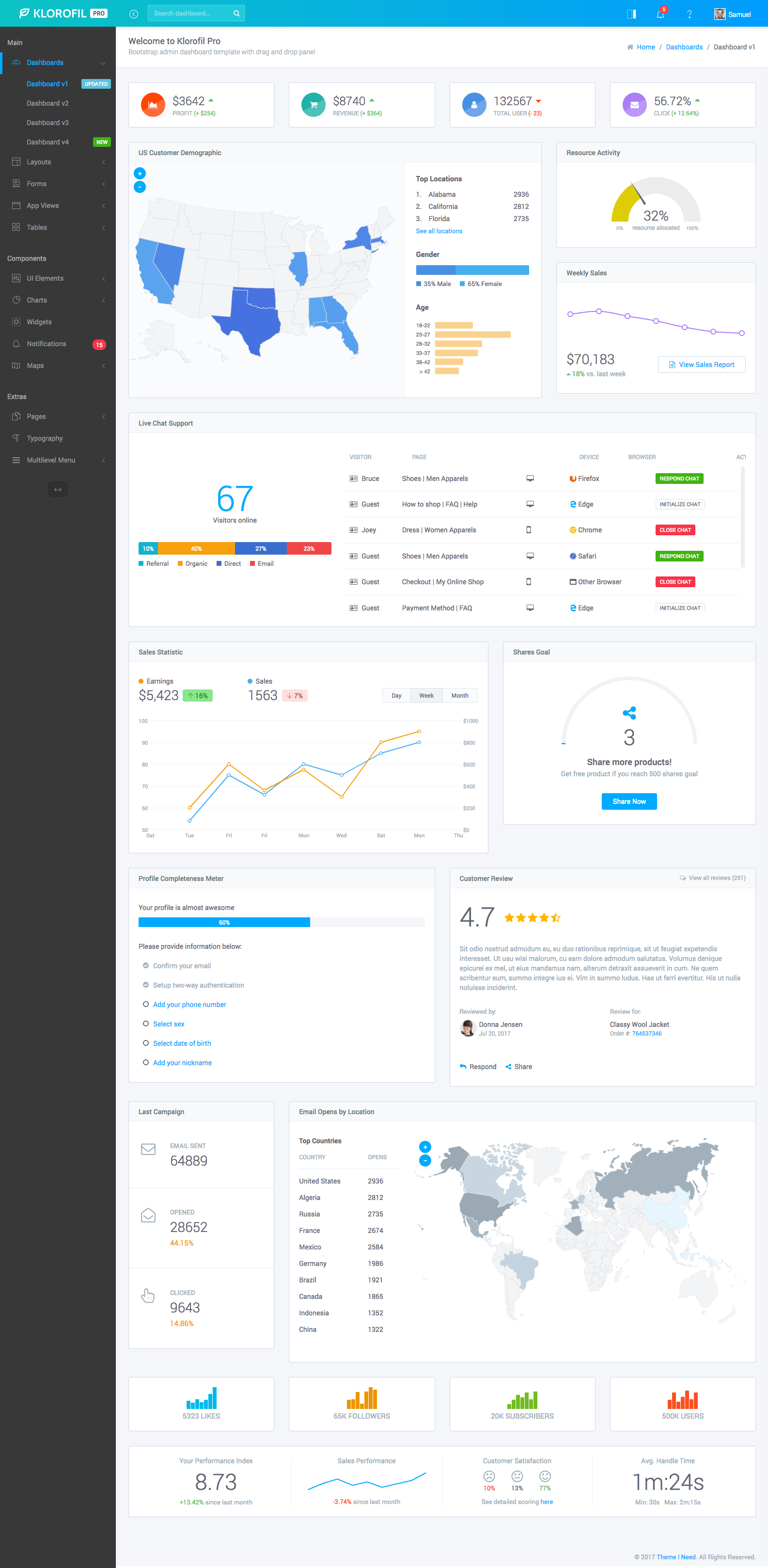 Klorofil Pro Is A Simple, Clean And Modern Bootstrap Admin in Klorofil Admin Template