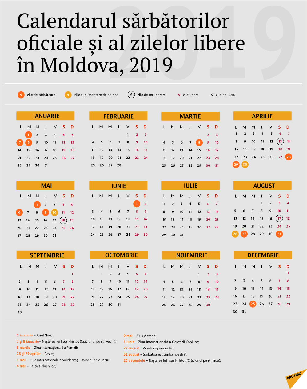 La Sfârșitul Lui August, Bugetarii Vor Avea O Minivacanță with regard to Calendar 2020 Cu Zile Lucratoare