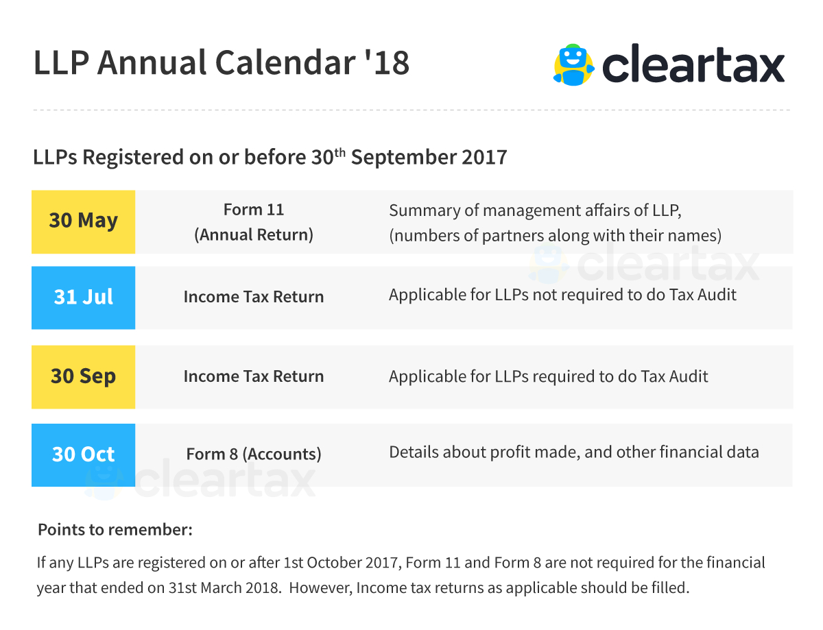 Limited Liability Partnership  Llp Annual Efiling  Form 8 within Compliance Calendar Under Companies Act 2013