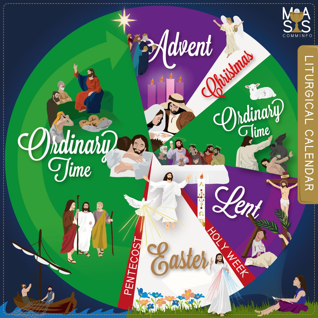 Liturgical Calendar We Know The Drill: When The Celebrant for Liturgical Calendar Poster