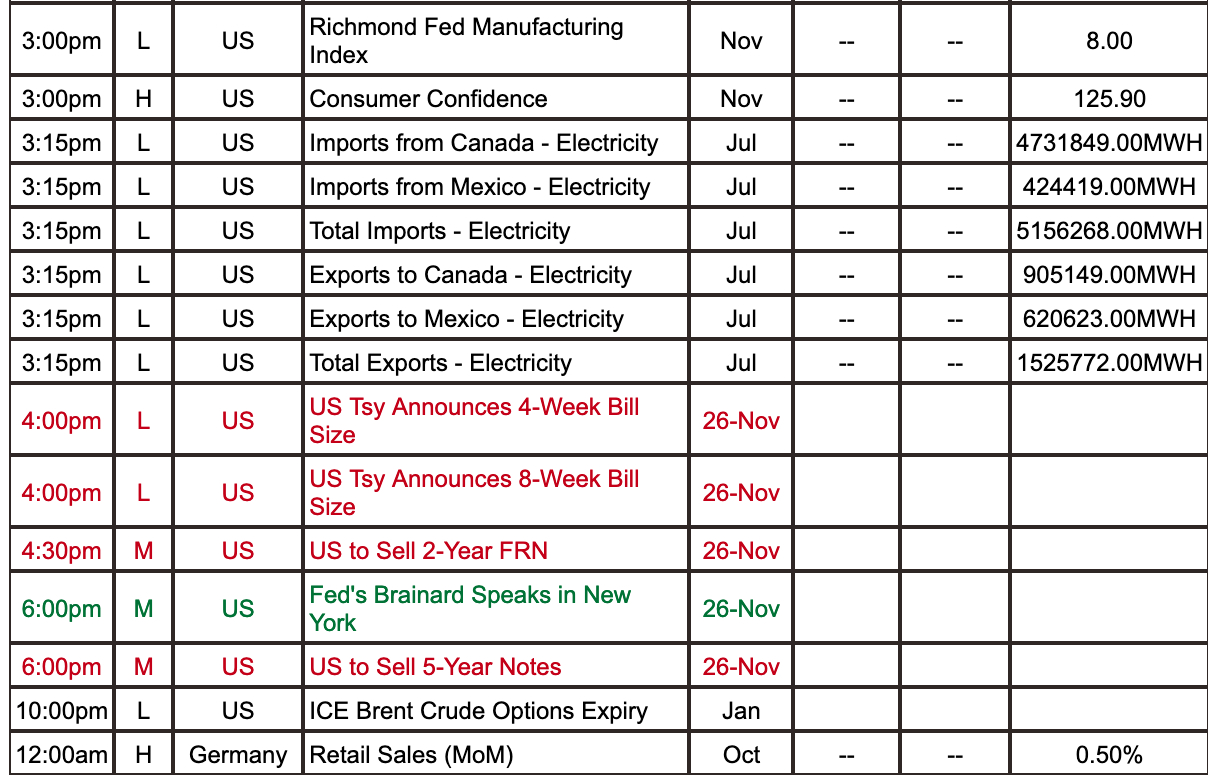 Live Squawk Economic Calendar Week Commencing Monday pertaining to Ft Economic Calendar