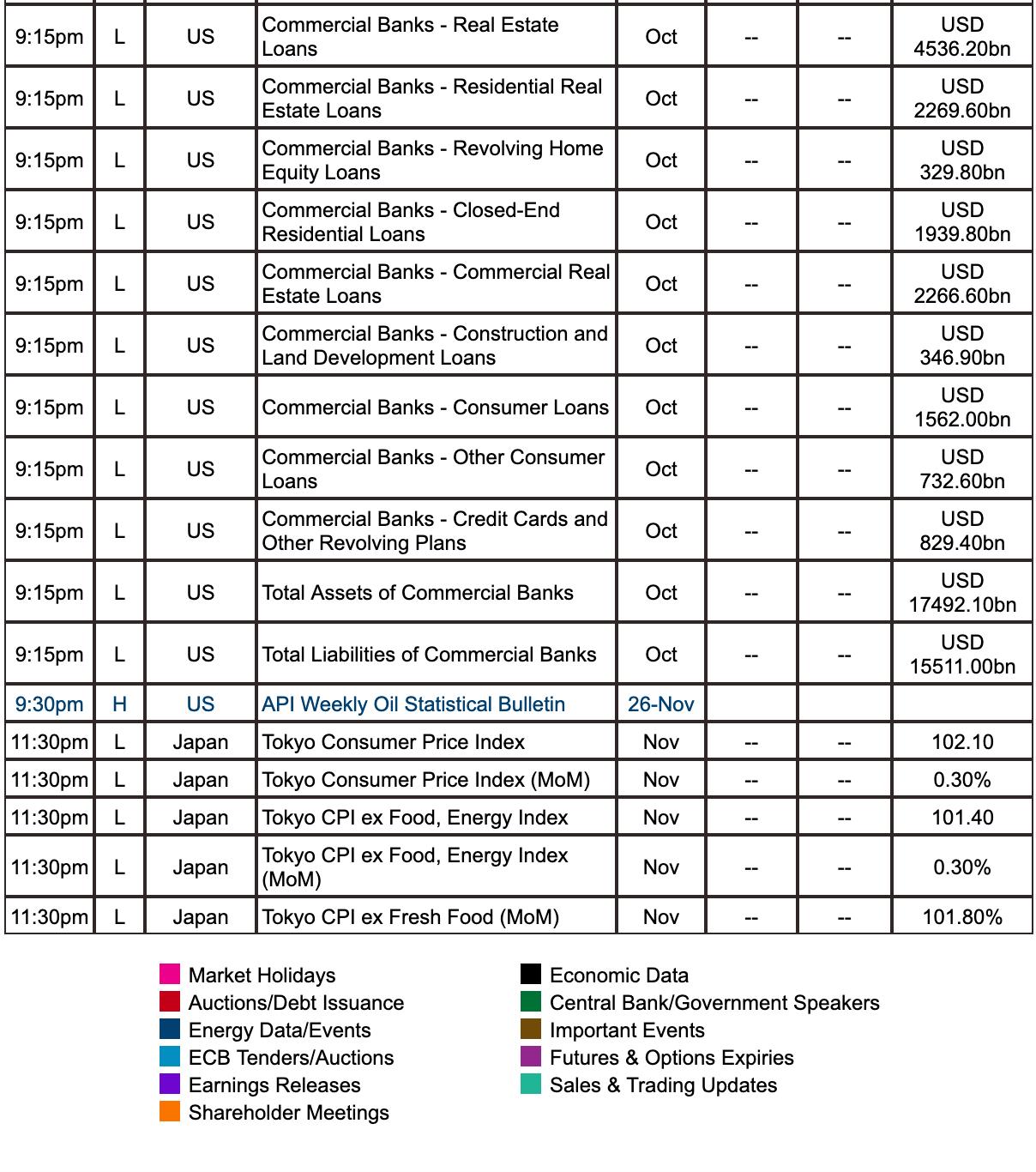 Live Squawk Economic Calendar Week Commencing Monday throughout Ft Economic Calendar