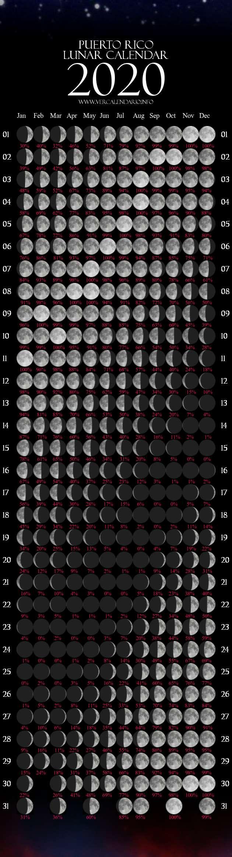 Lunar Calendar 2020 (Puerto Rico) for Moon Calendar Puerto Rico
