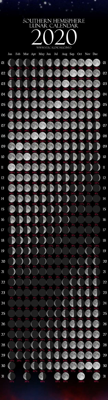 Lunar Calendar 2020 (Southern Hemisphere) regarding Lunar Calendar October 2020