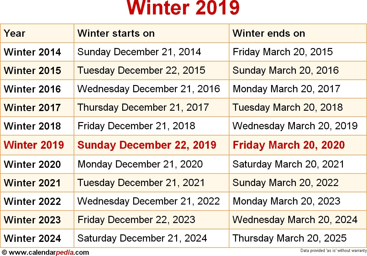 Lunar Calendar Date – Jamesnewbybaritone What Is The Lunar with What Is The Lunar Calendar Date Today