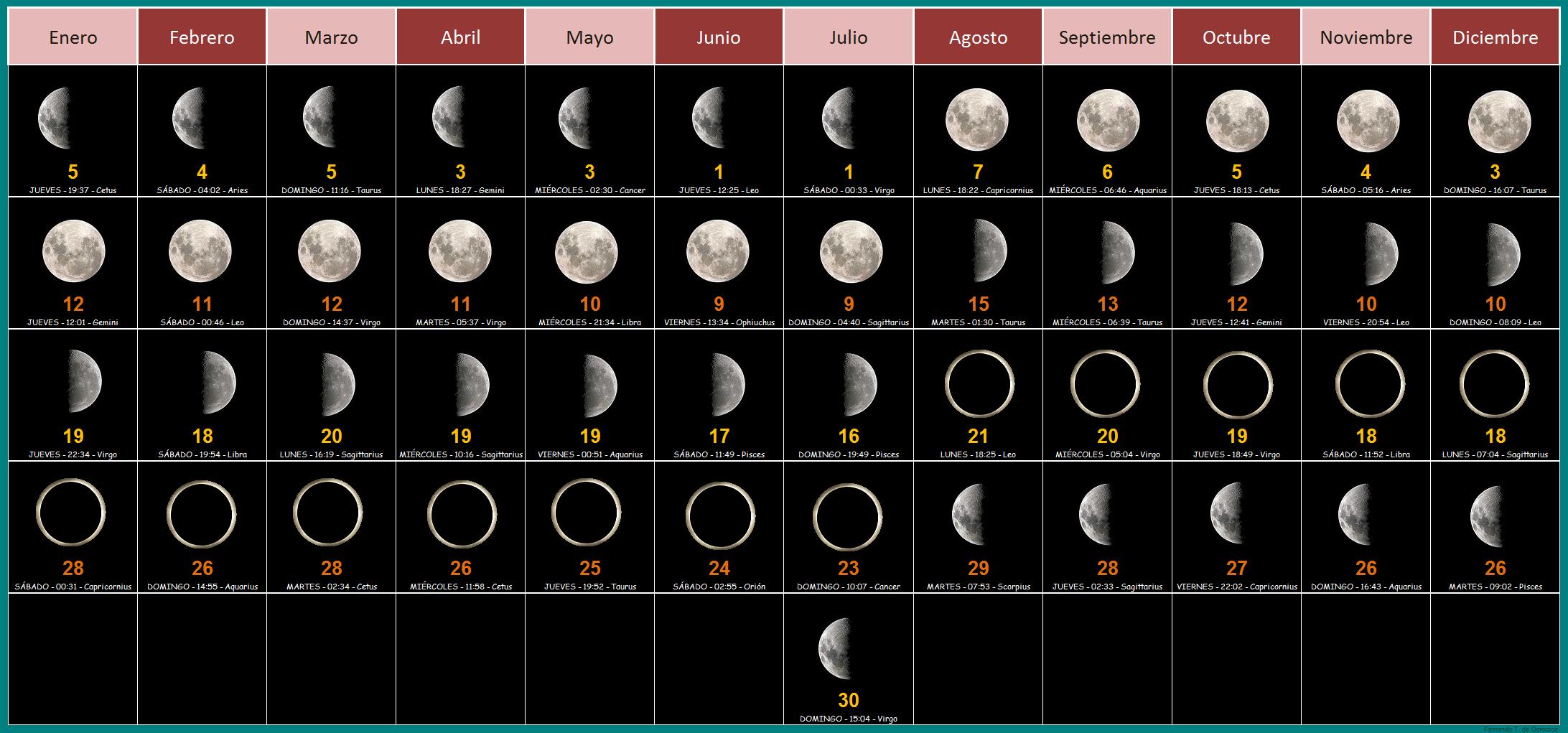 Lunar Calendar  Wikipedia inside What Is The Lunar Calendar Date Today