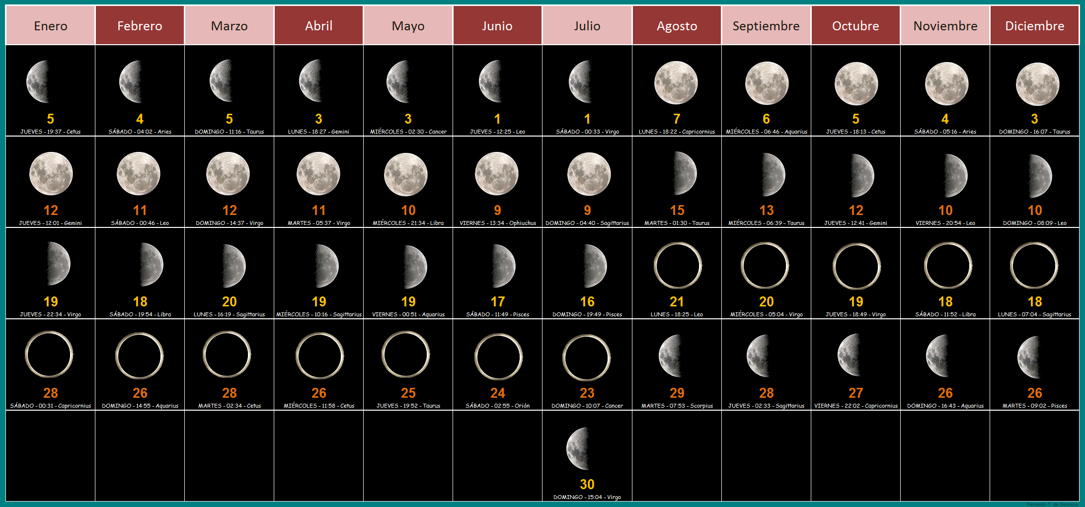 Lunar Calendar  Wikipedia with Lunar Calendar Birthday Conversion