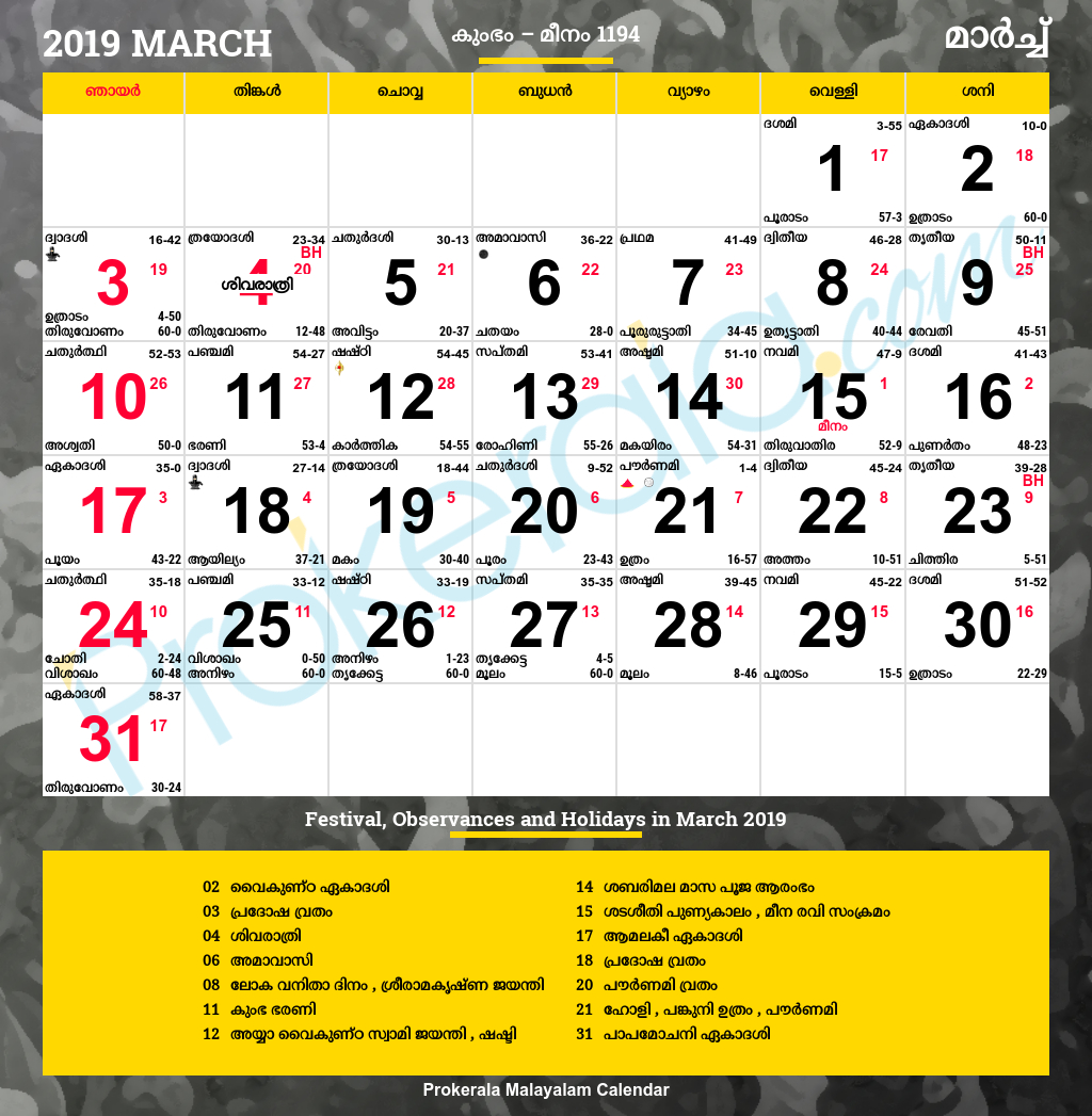 Malayalam Calendar 2019, March throughout 1993 Kannada Calendar