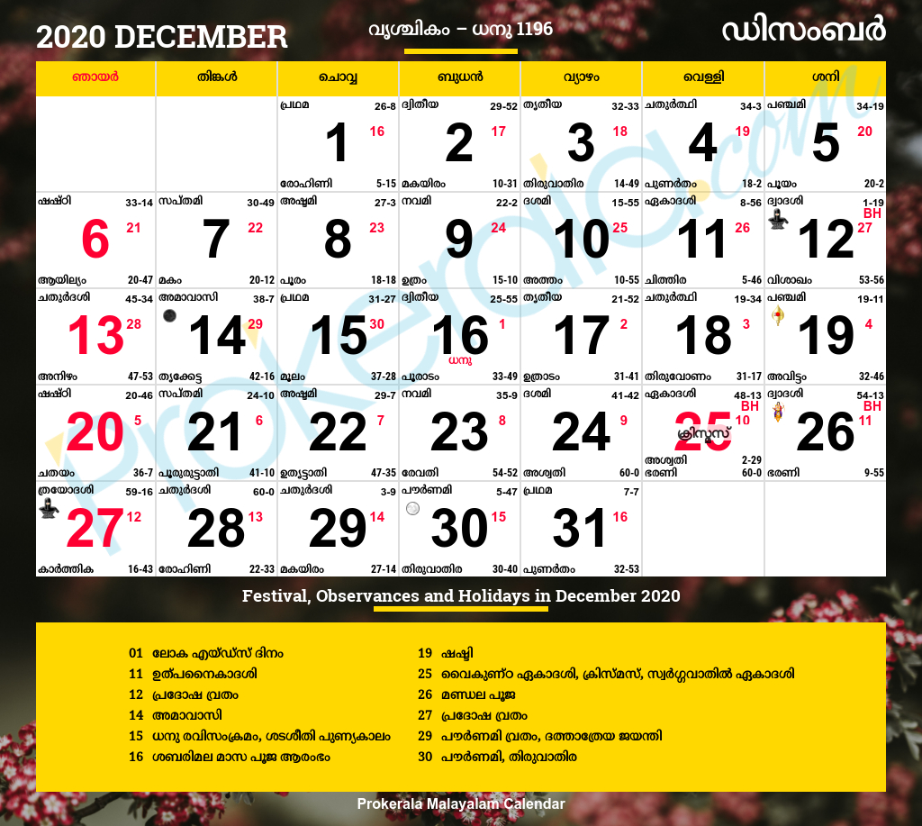 Malayalam Calendar 2020, December intended for Malayala Manorama Calendar 2020 December