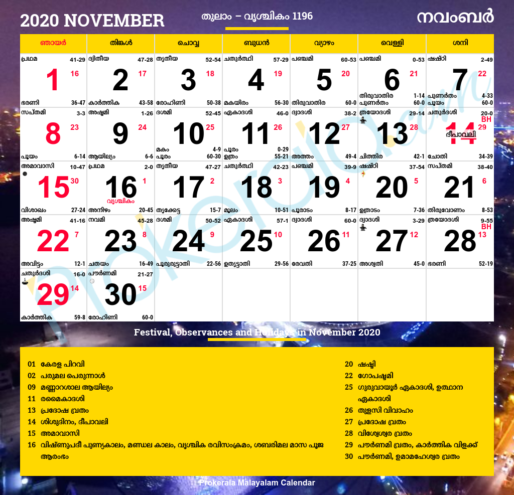 Malayalam Calendar 2020, November with regard to Malayala Manorama Calendar 2020 December