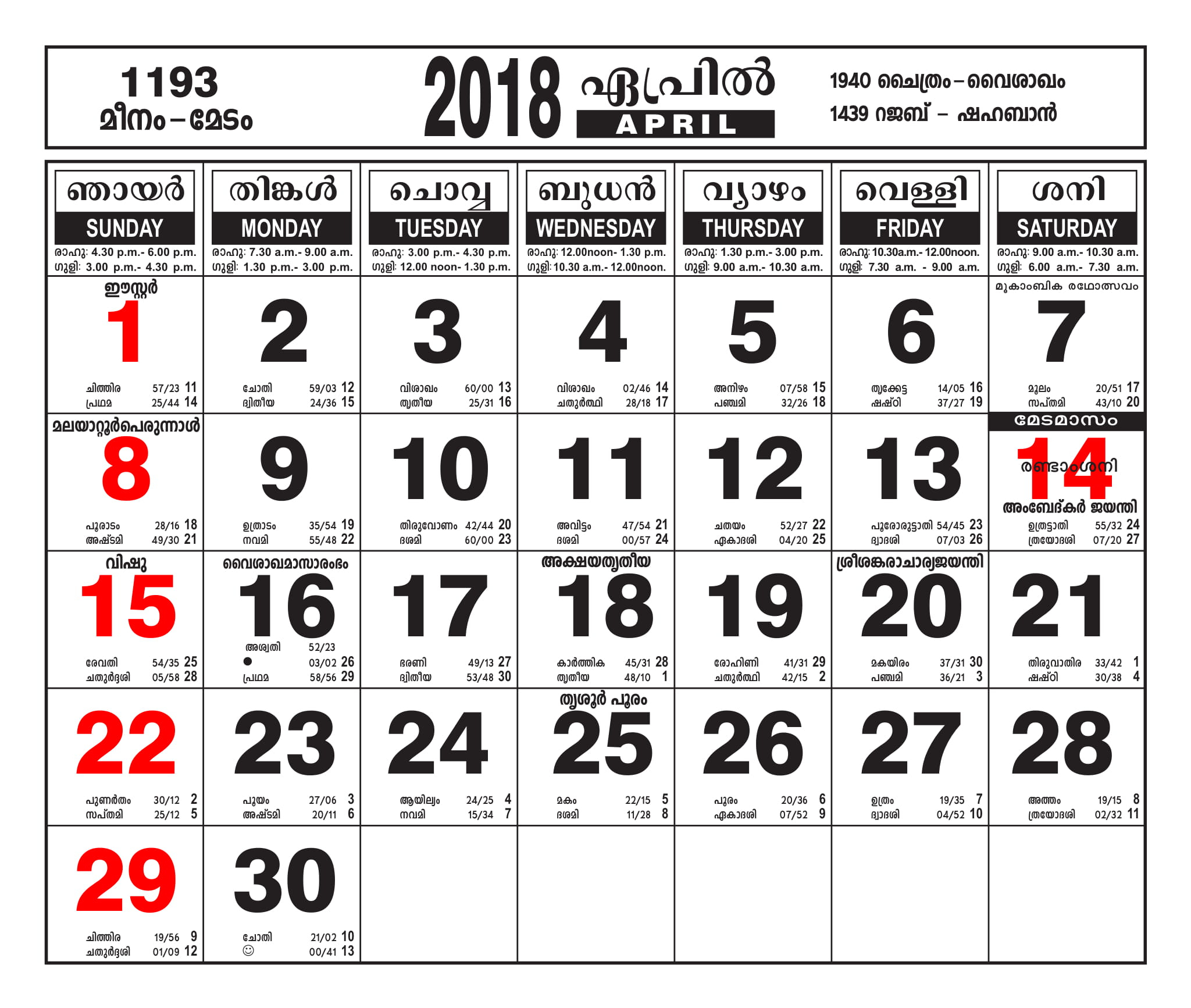 Malayalam Calendar April 2018 – Malayalamcalendars throughout October 2018 Calendar Malayalam