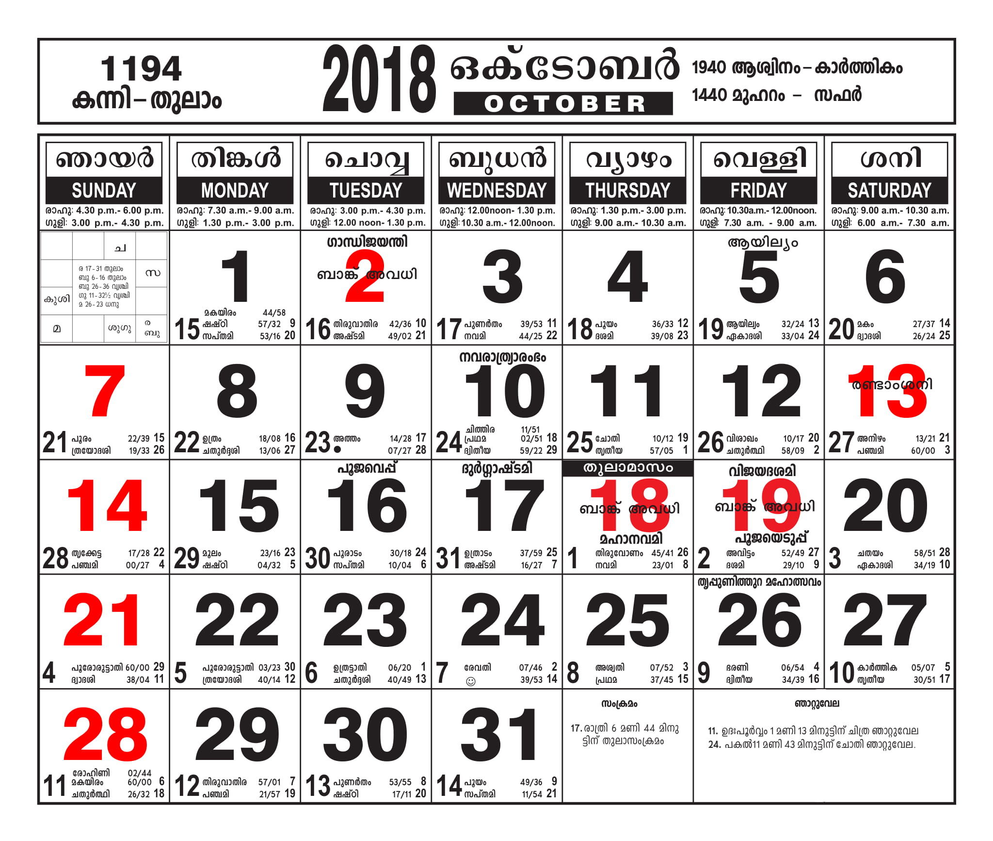 Malayalam Calendar October 2018 – Malayalamcalendars throughout October 2018 Calendar Malayalam