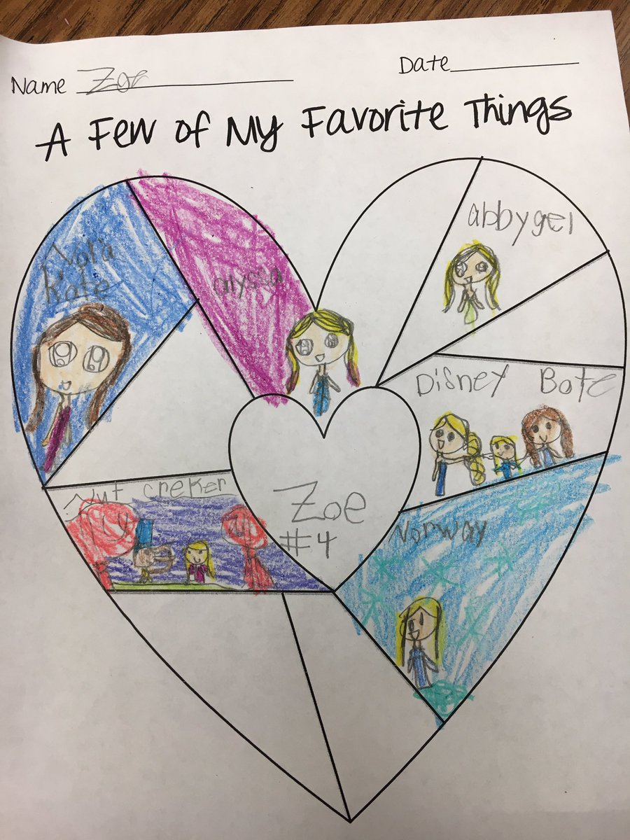 "Mary Batycki On Twitter: ""what's On Your Heart Map For with A Few Of My Favorite Things Heart Map"