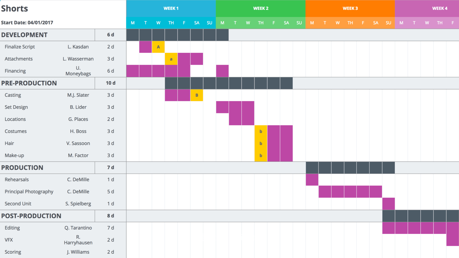 Mastering Your Production Calendar [Free Gantt Chart Excel with regard to Look Ahead Schedule Template