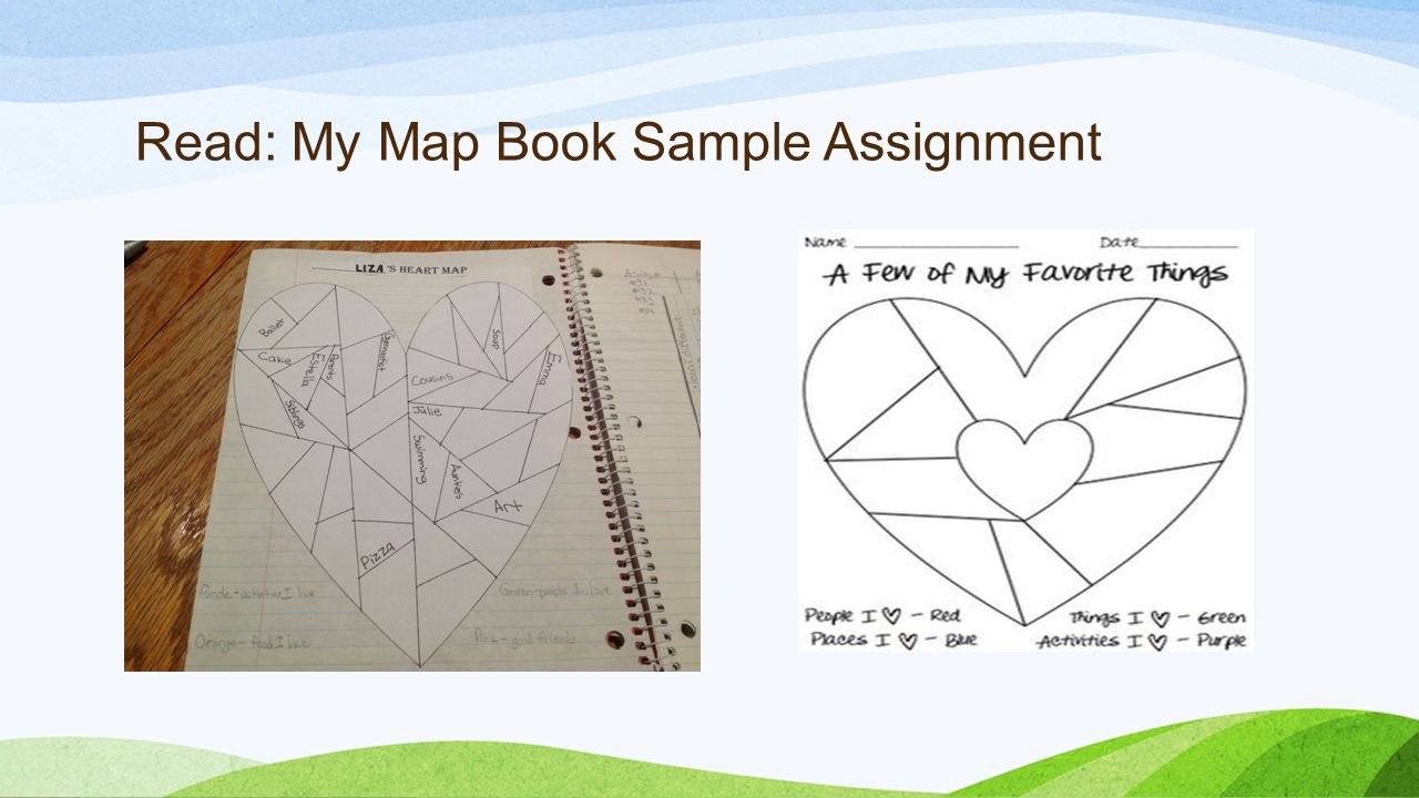 Meeting The Diverse Needs Of All Learners In Socials Studies pertaining to A Few Of My Favorite Things Heart Map