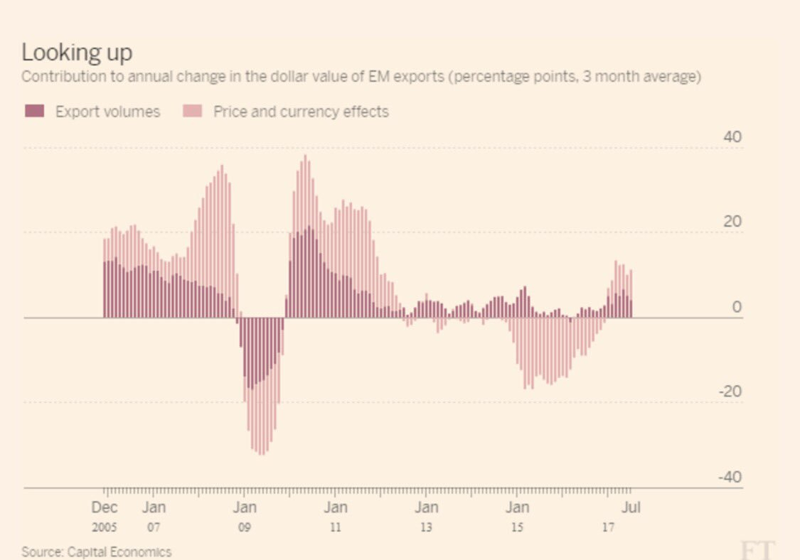 "Mohamed A. Elerian On Twitter: "".@ft On What The Latest with Ft Economic Calendar"