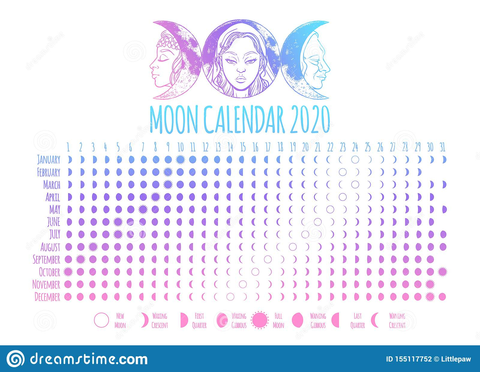 Moon Calendar, 2020 Year, Lunar Phases, Cycles. Design intended for Lunar Calendar October 2020