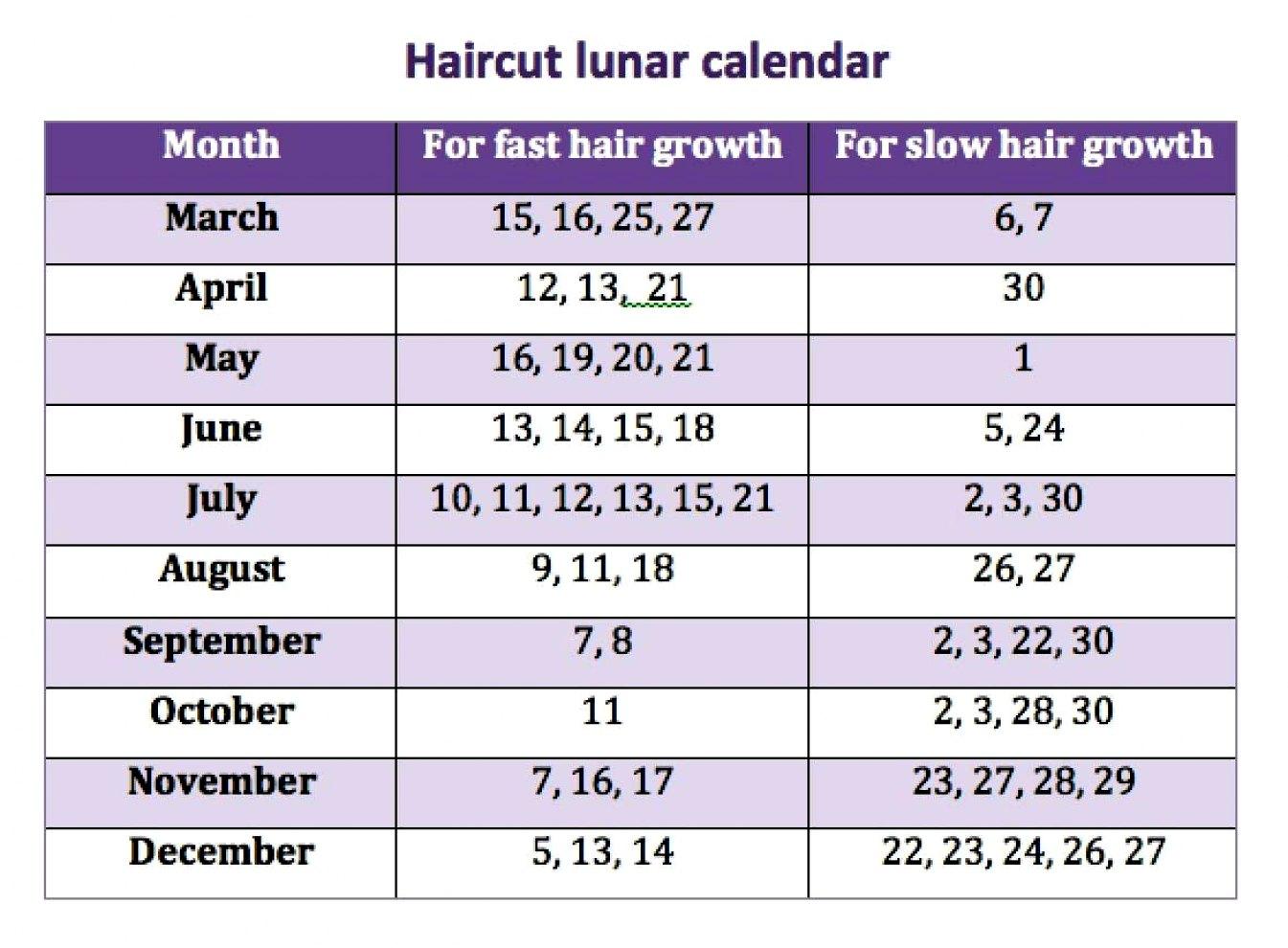 Moon Calendar Haircut Choose For Hair Care Amazing Color pertaining to Lunar Hair Chart