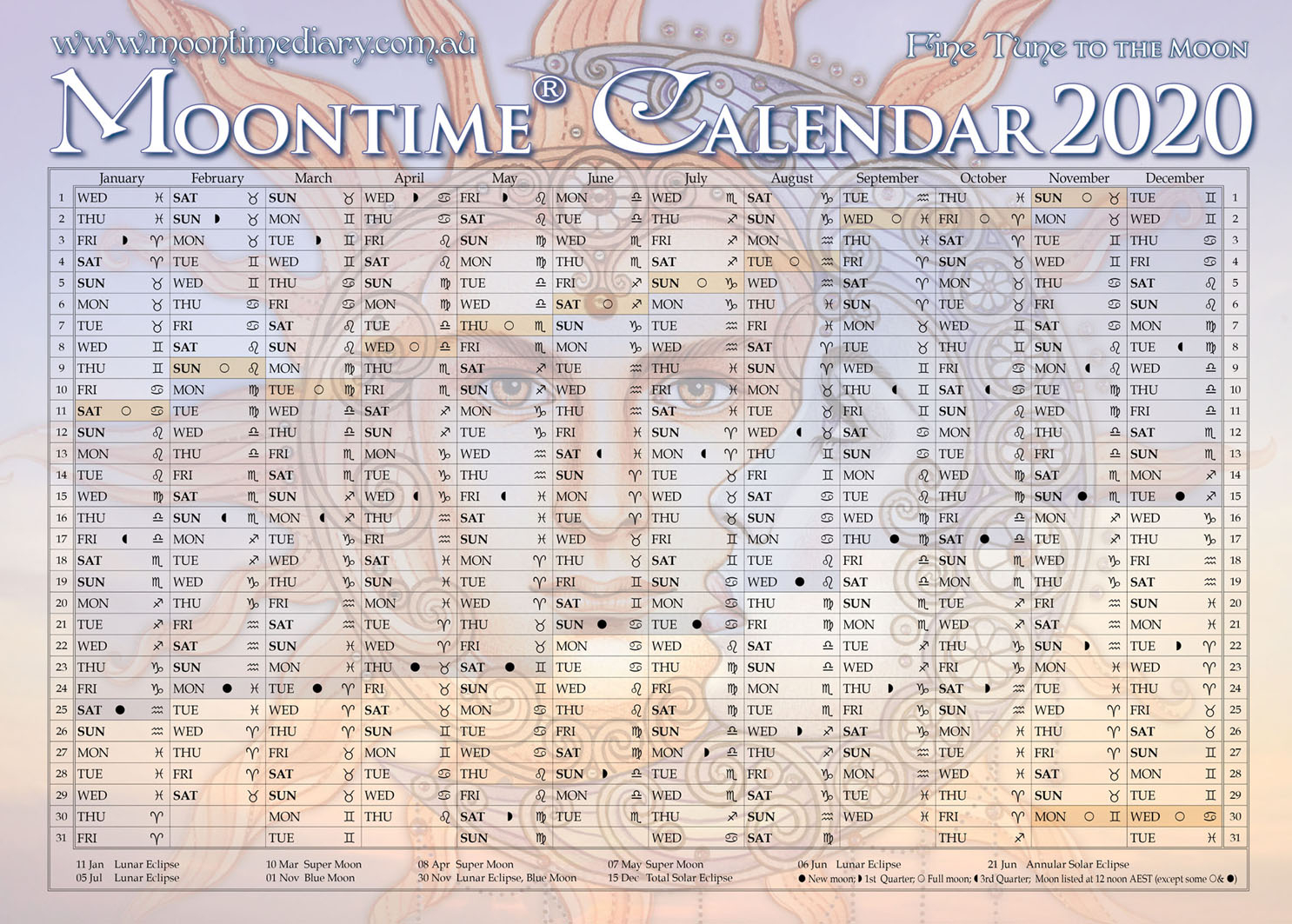 Moontime Diary Moon Chart Lunar Calendar Moontime Diary regarding Lunar Haircut Calendar 2020