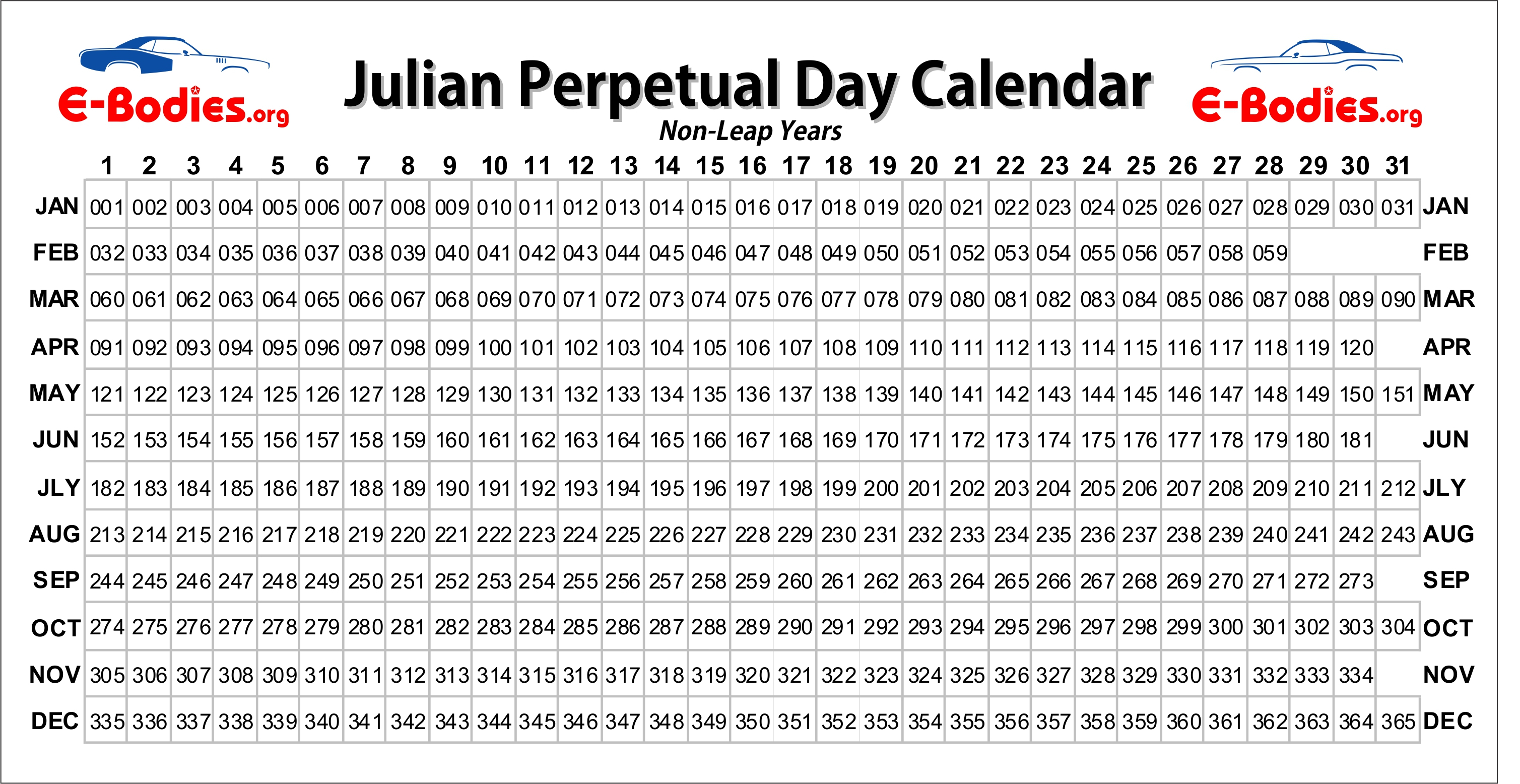 Mopar Julian Perpetual Day Calendar – Ebodies with Non Leap Year Calendar