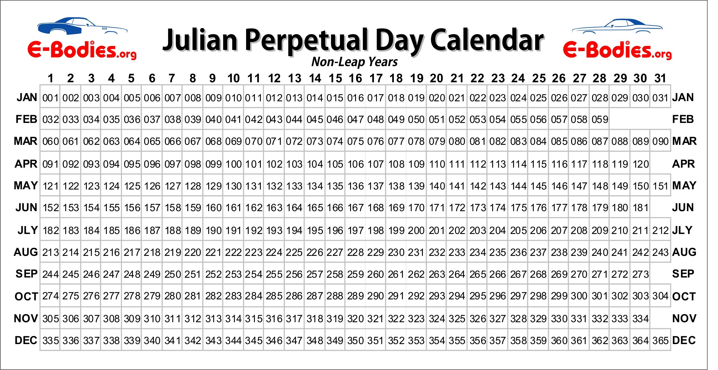 Mopar Julian Perpetual Day Calendar – Ebodies with regard to Julian Date Calendar Leap Year