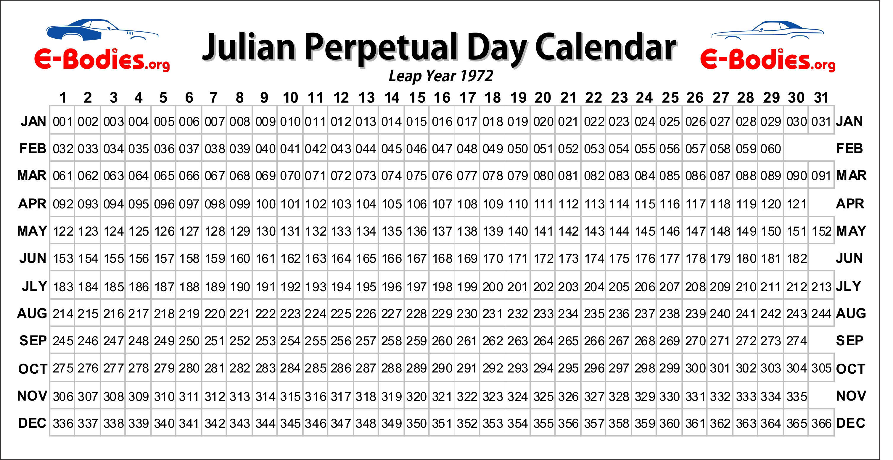 Mopar Julian Perpetual Day Calendar Leap Year – Ebodies with regard to Julian Leap Year Calendar