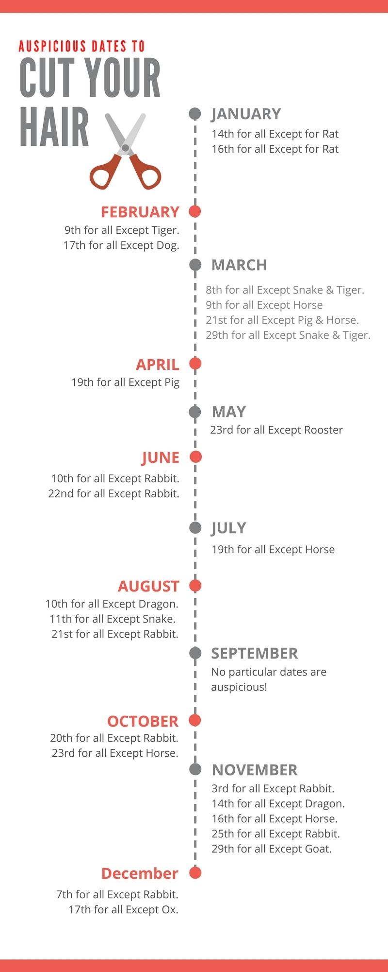 Most Auspicious Dates In 2018 To Cut Hair within Om Journal Lunar Calendar