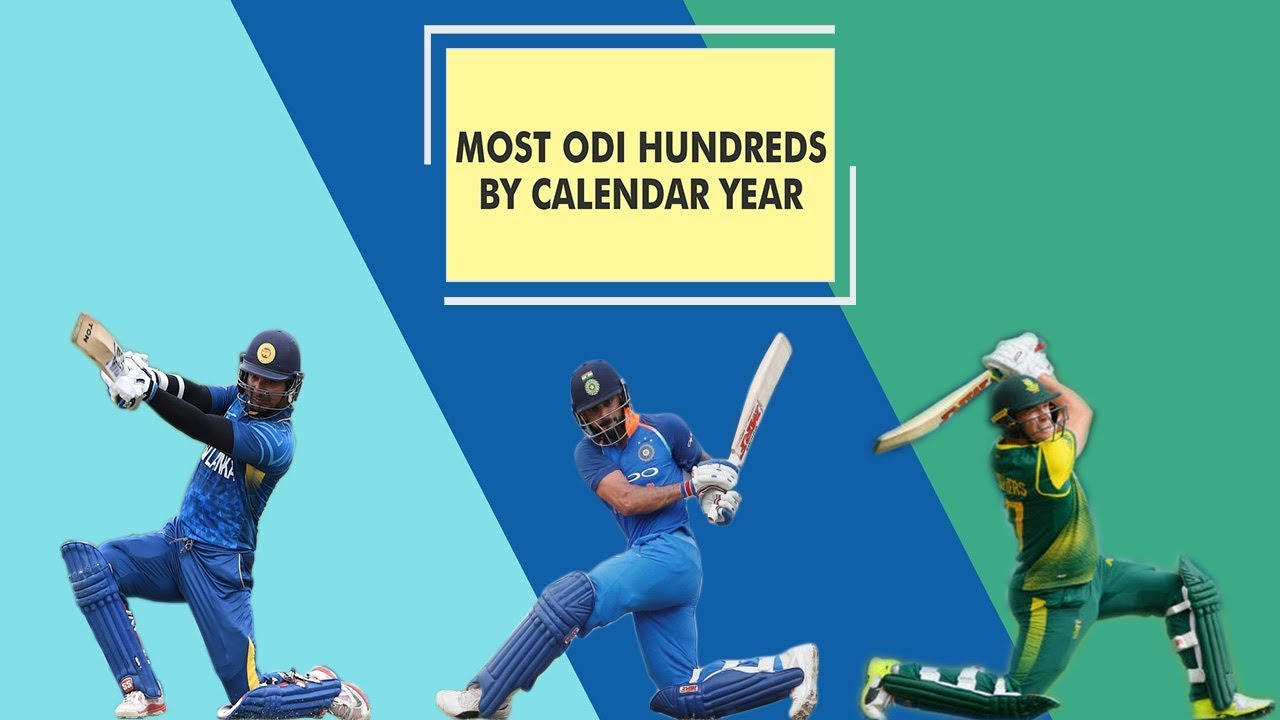 Most Odi Hundreds By Calendar Year (20002018) # Odi 01 for Most Centuries In Odi In A Calendar Year
