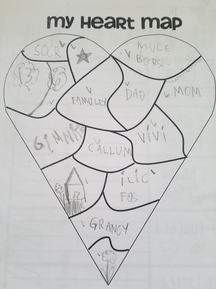 "Ms. Schiers On Twitter: ""continuing Our Writers Workshop intended for A Few Of My Favorite Things Heart Map"