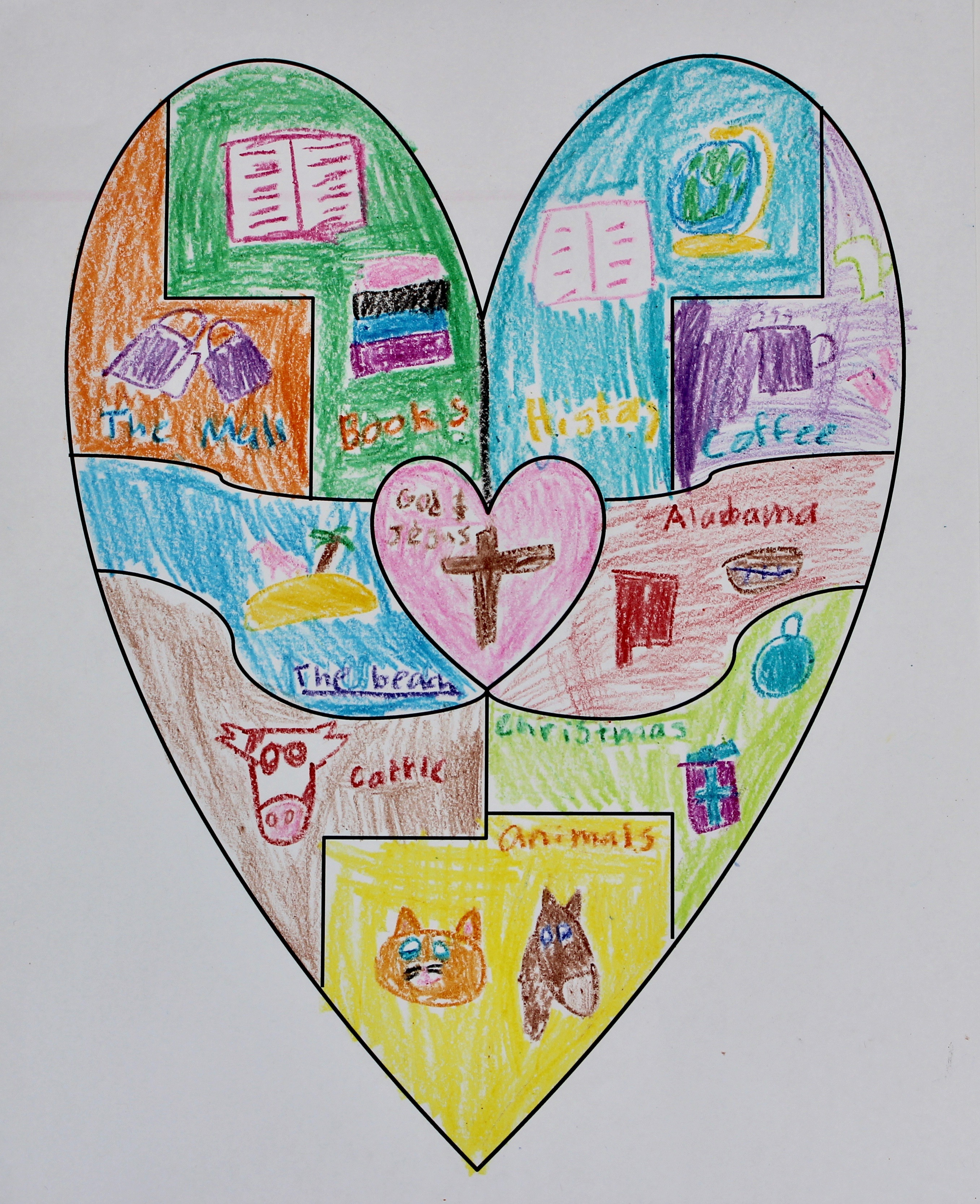 Narrative Writing  Ashleigh's Education Journey regarding A Few Of My Favorite Things Heart Map
