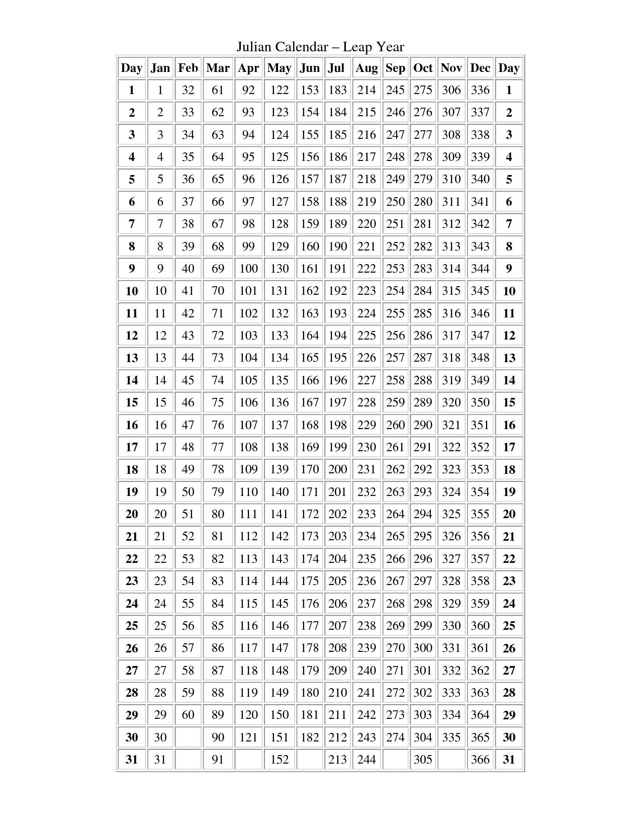 Non Leap Year Julian Calendar | Example Calendar Printable regarding Julian Calendar Leap Year
