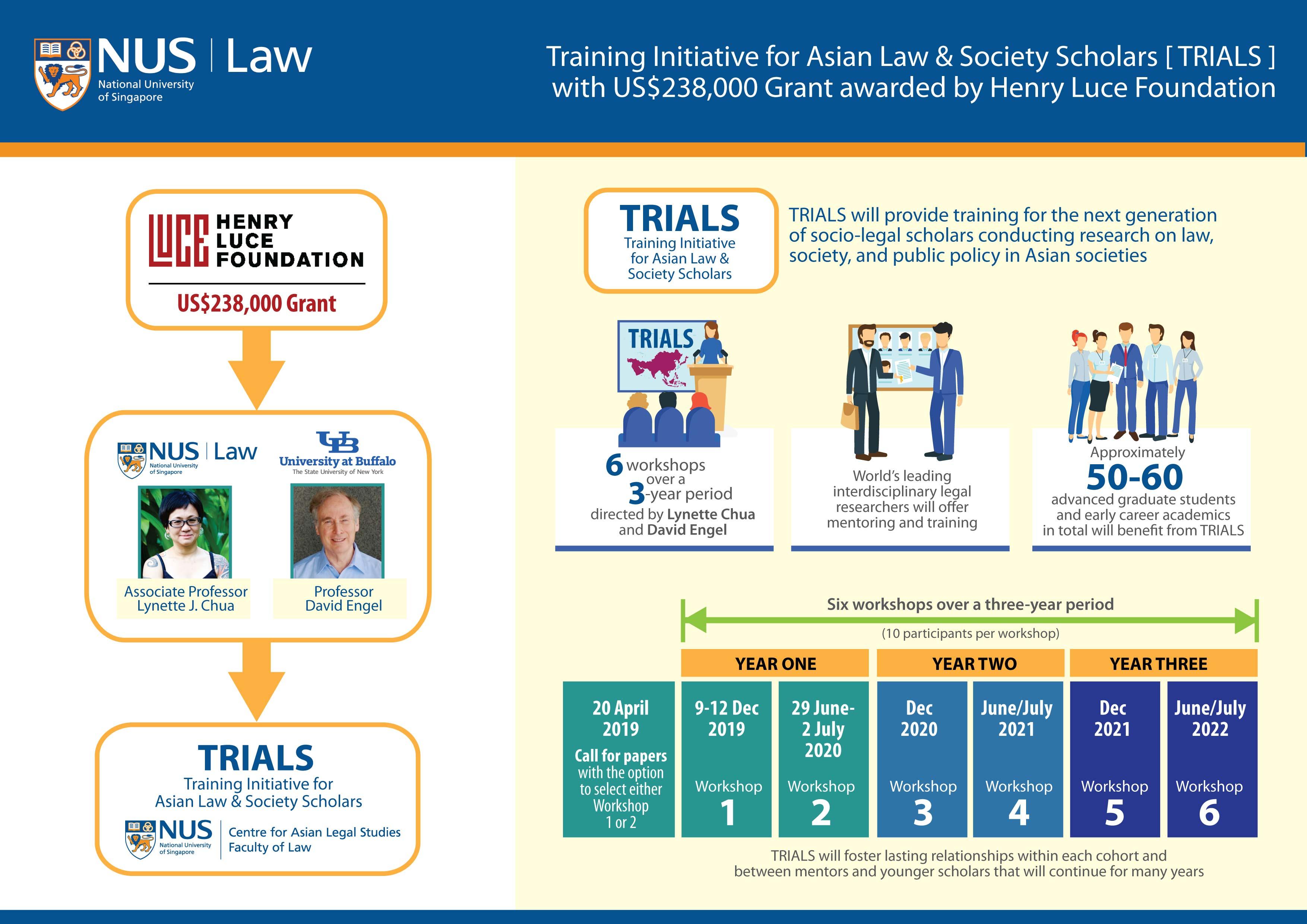Nus  Faculty Of Law : Asia's Global Law School | Cals for Nus Academic Calendar 2020