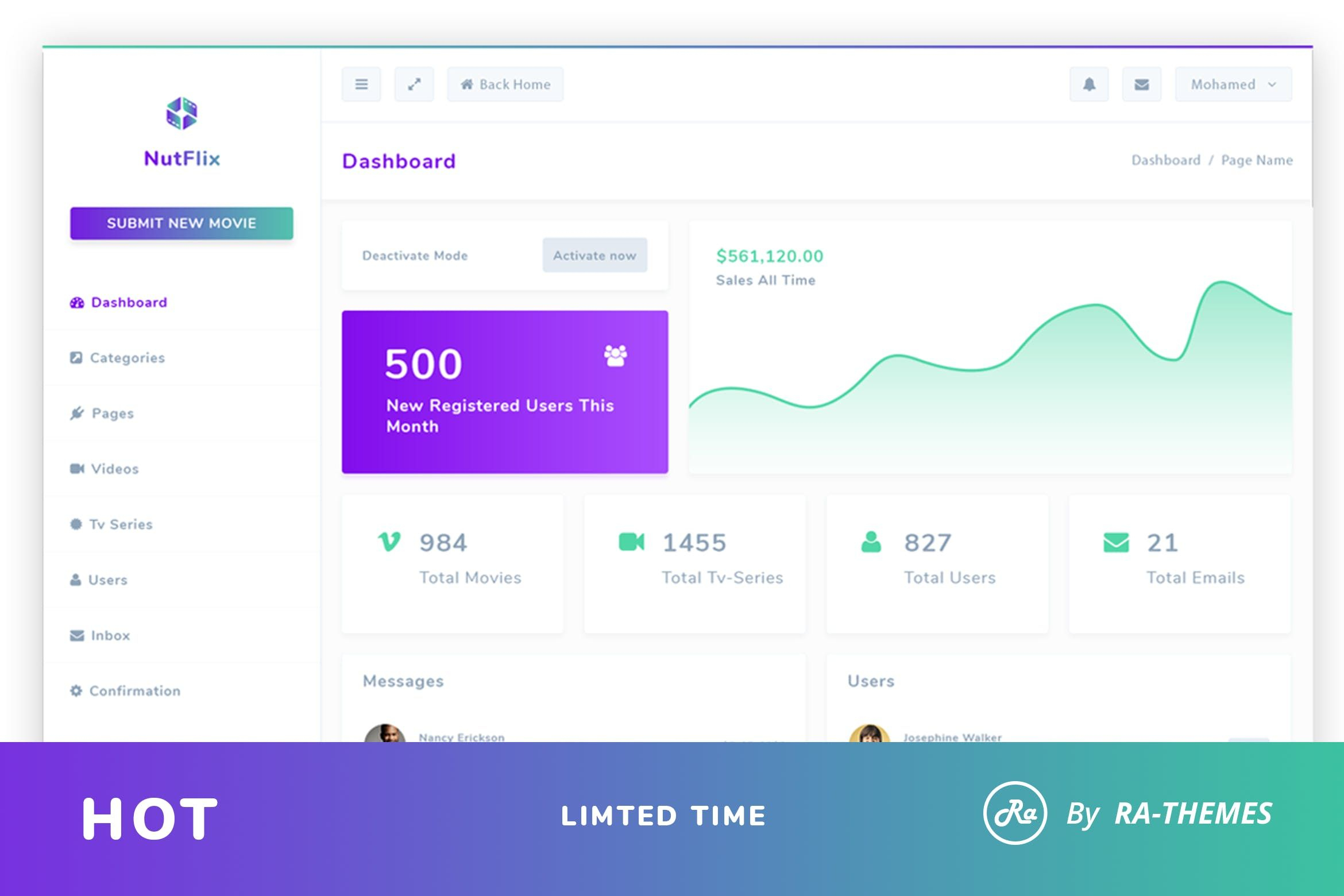 Nutflix  Bootstrap Admin Template #admin, #app intended for Bootstrap Calendar Icon