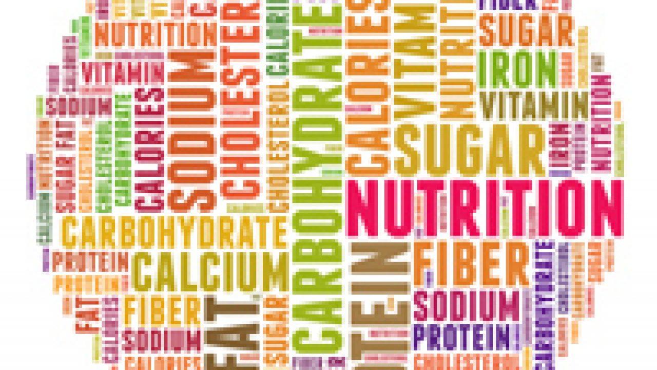 Nutritia  Componenta Esentiala Pentru Sanatate Si Frumusete pertaining to Calendar Sanatate Si Frumusete 2020