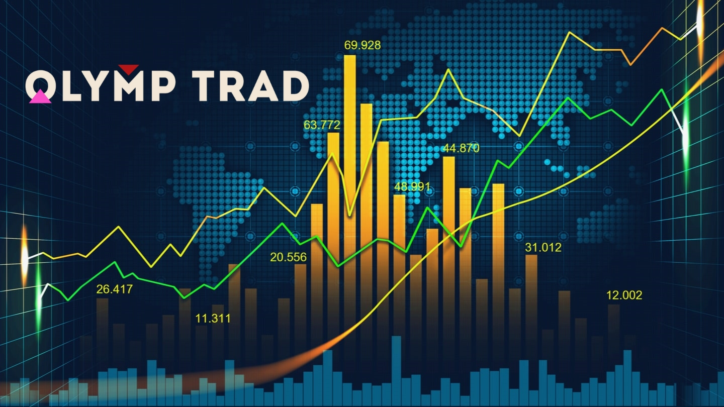 Olymp Trade Trading Signals  Olymp Trade Broker. throughout Olymp Trade Economic Calendar