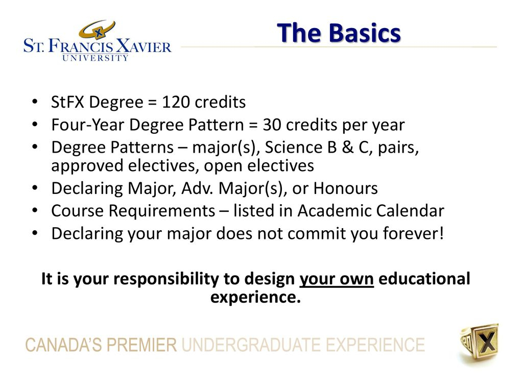 Overview The Basics Terms To Know Degrees In The Bachelor Of pertaining to Xavier Academic Calendar
