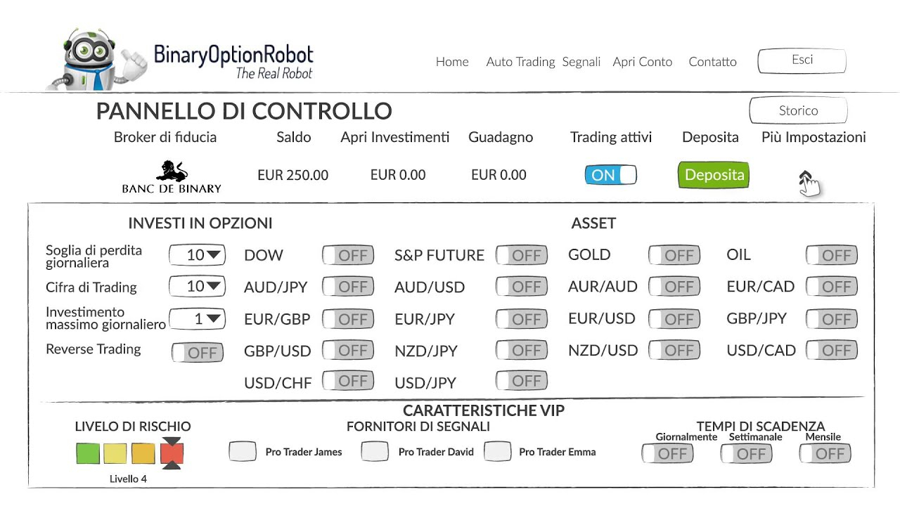Pannello Di Forex  Bwc Forex Limited pertaining to Forex Factory Calendar Api
