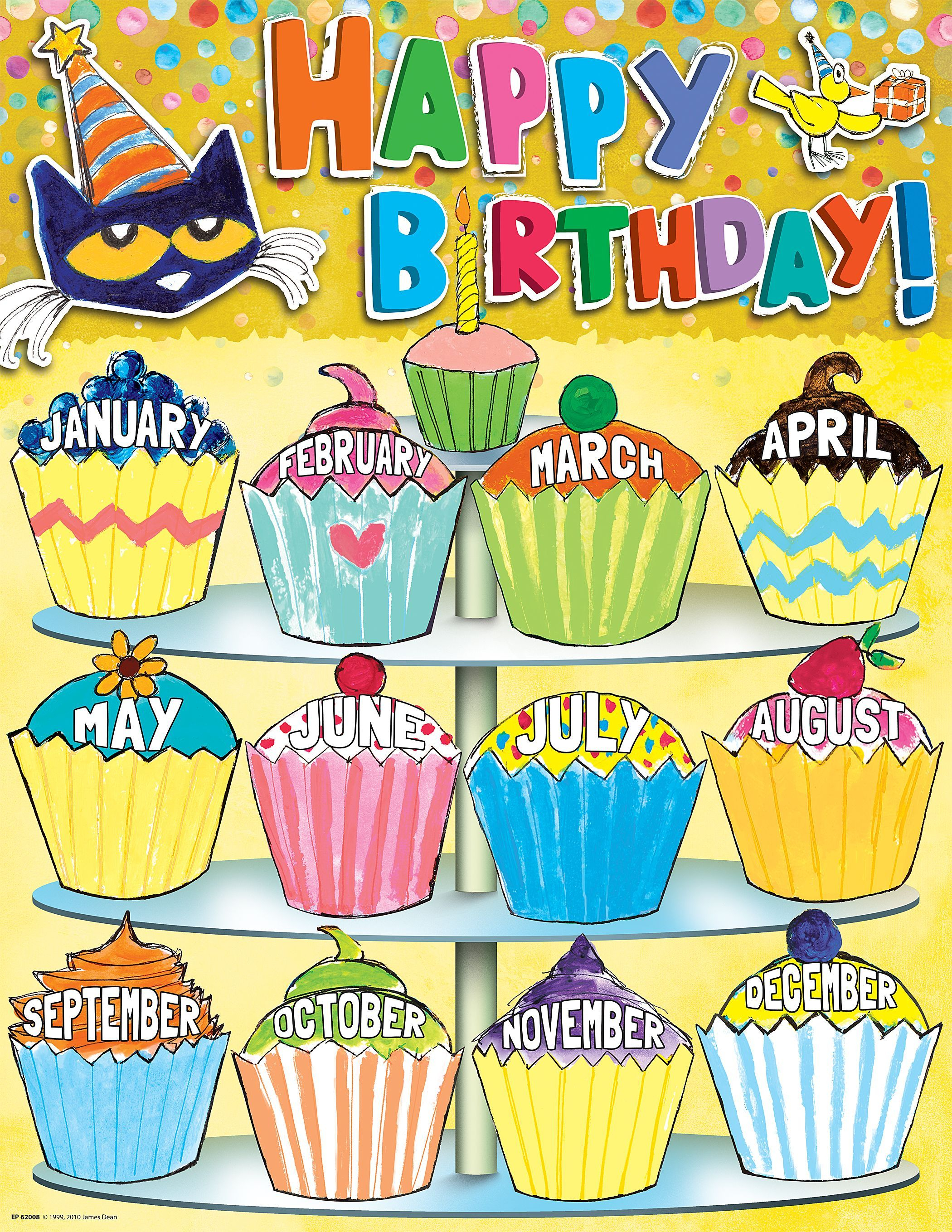 Pete The Cat Happy Birthday Chart | Birthday Chart Classroom in Birthday Display Cupcakes