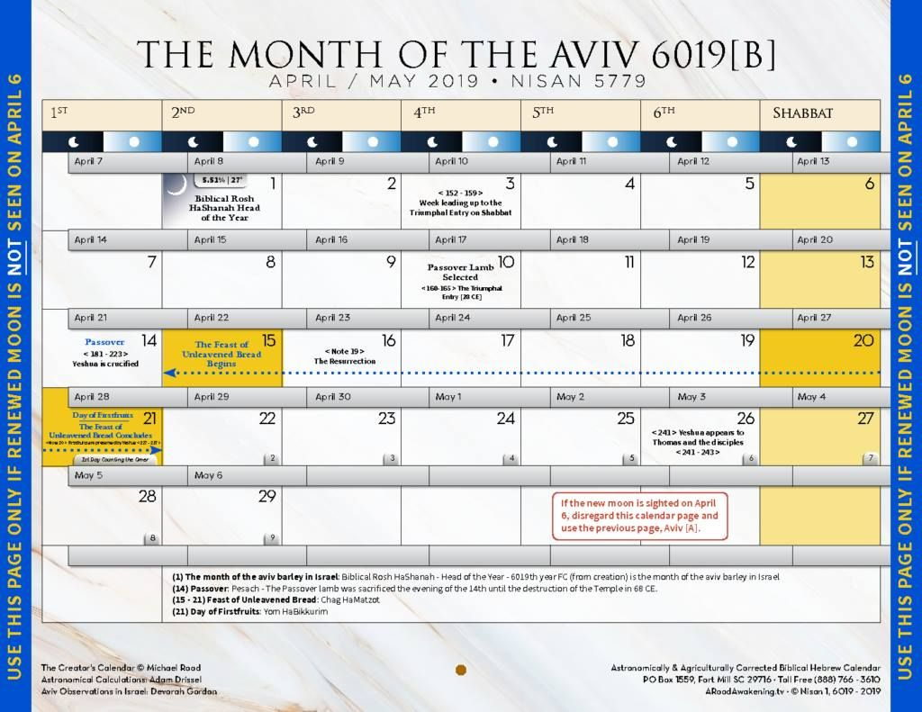 Pin By Jan On Yeshuabible | Biblical Hebrew, Israel Today with A Rood Awakening Calendar