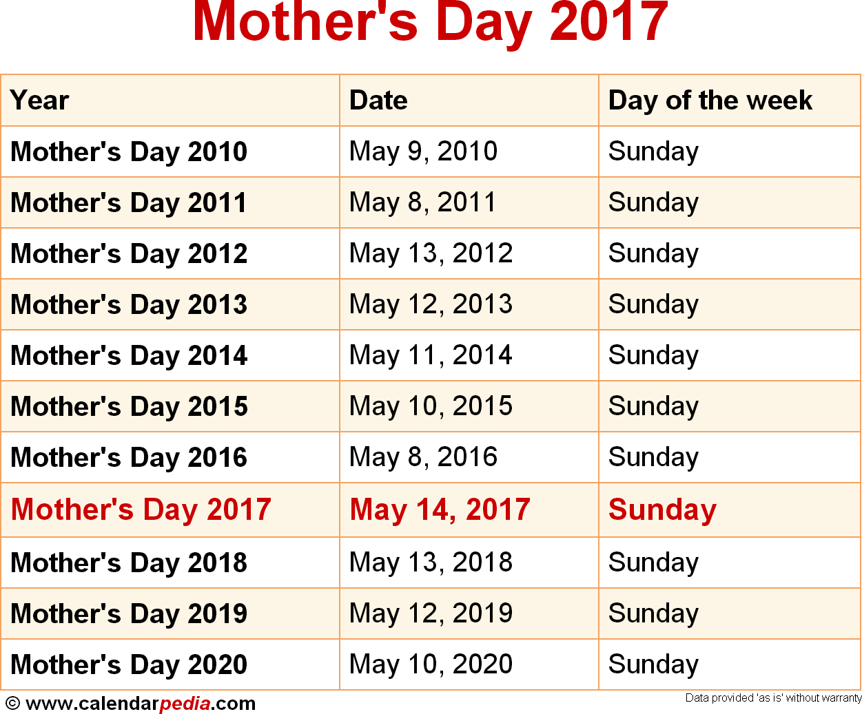 Pin By Pia M.prince On Tshirt | When Is Fathers Day throughout National Day Calendar June 2020