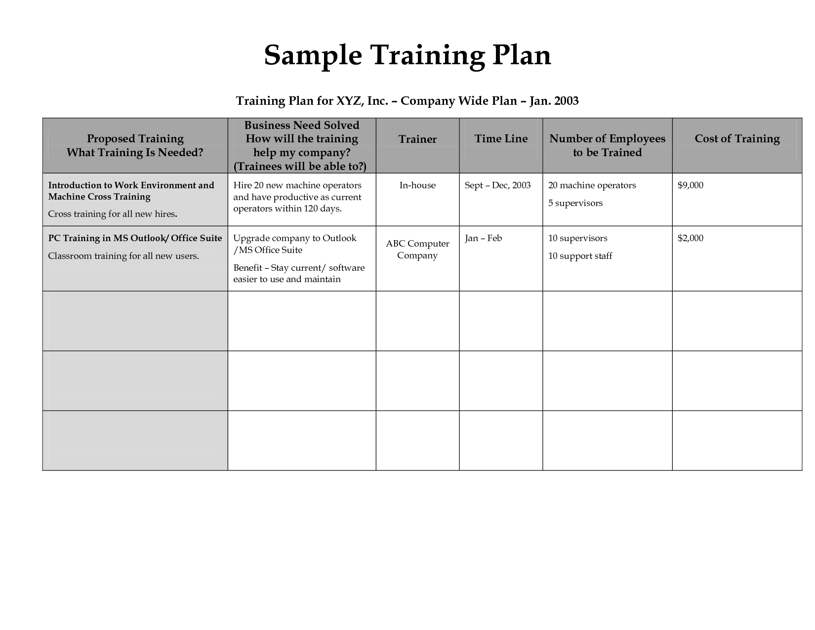 Pin On Training Templates with Blank Training Plan Template