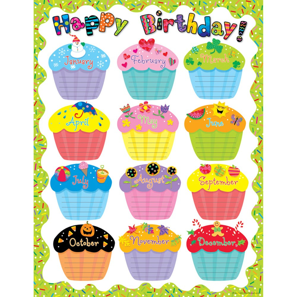Poppin' Patterns Happy Birthday Poster Chart inside Cupcake Birthday Chart